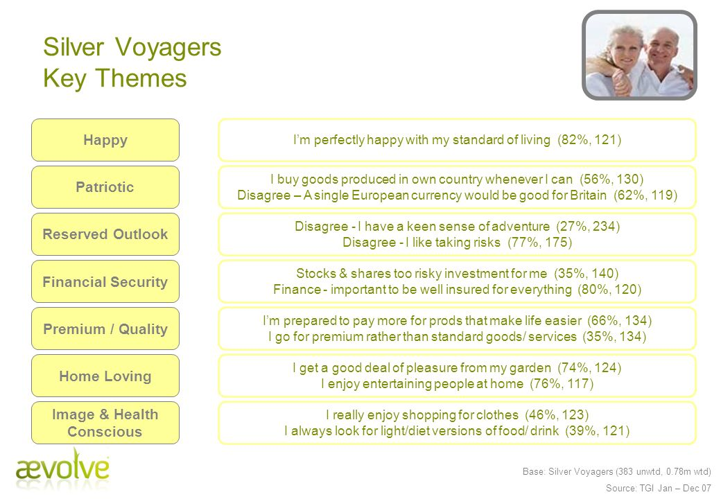 Silver Voyagers Key Themes