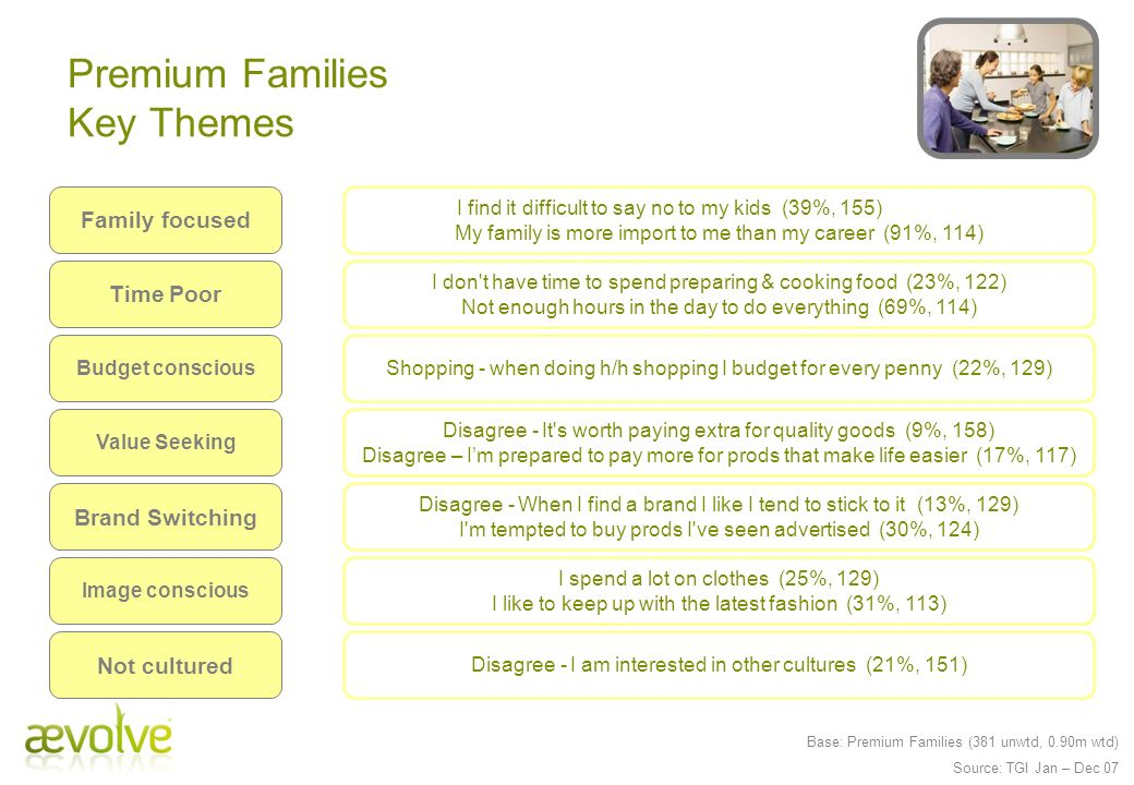 Premium Families Key Themes