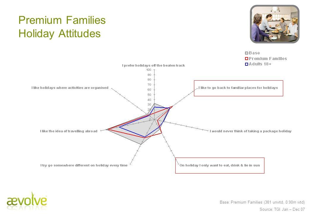 Premium Families Holiday Attitudes