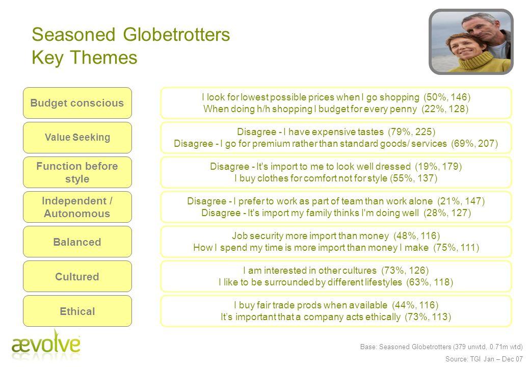 Seasoned Globetrotters Key Themes