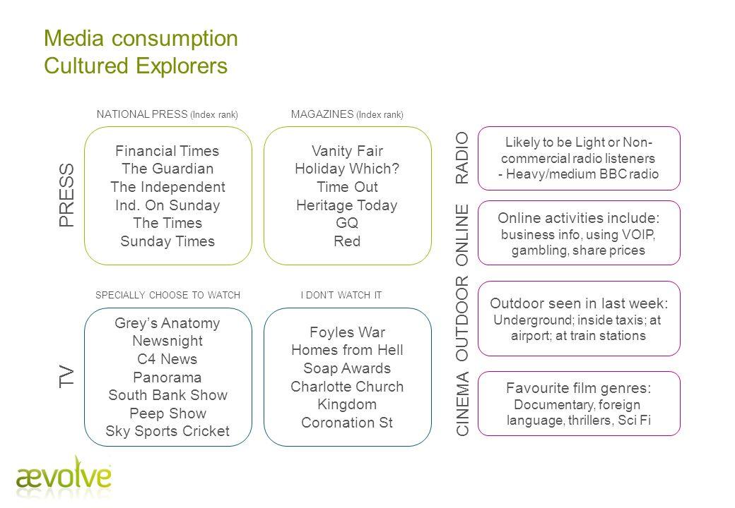 Media consumption Cultured Explorers