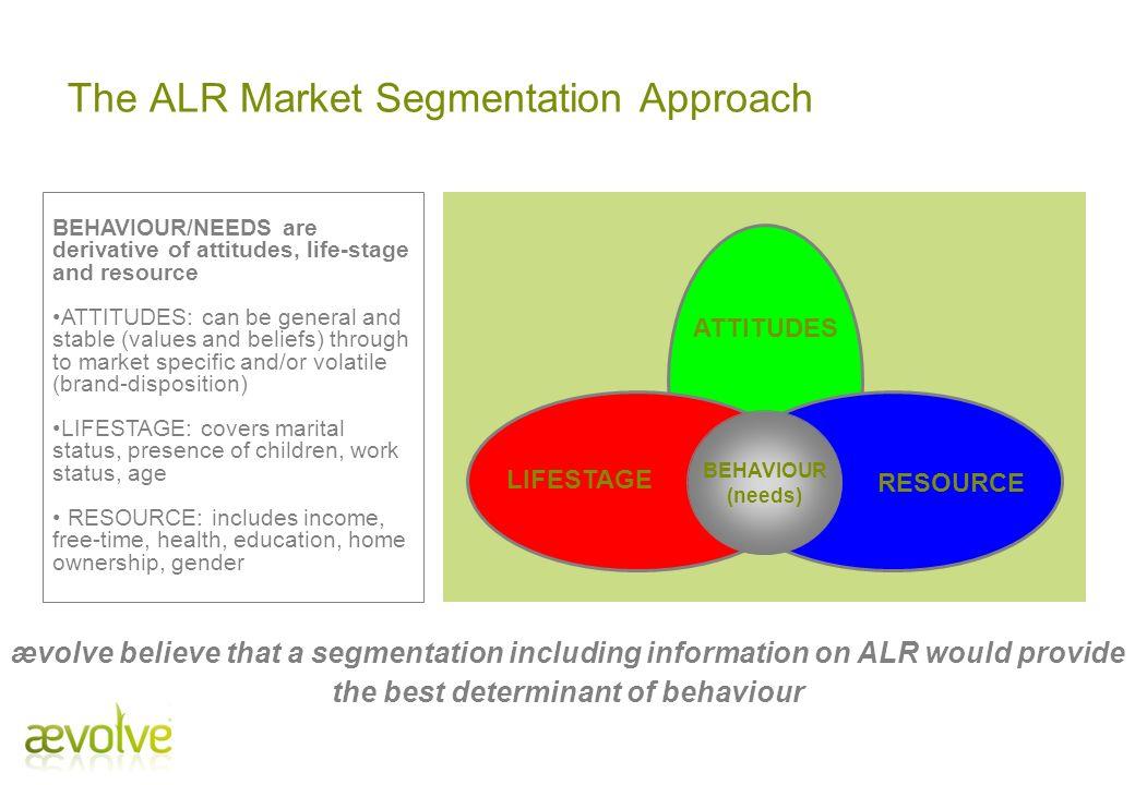 The ALR Market Segmentation Approach