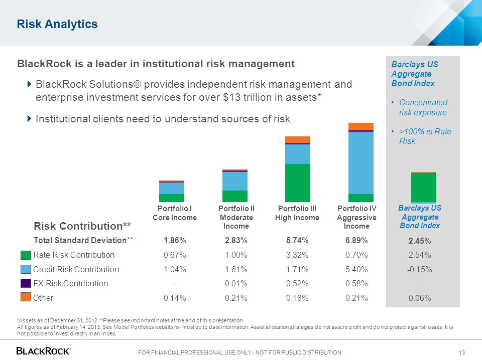 Risk Analytics BlackRock is a leader in institutional risk management