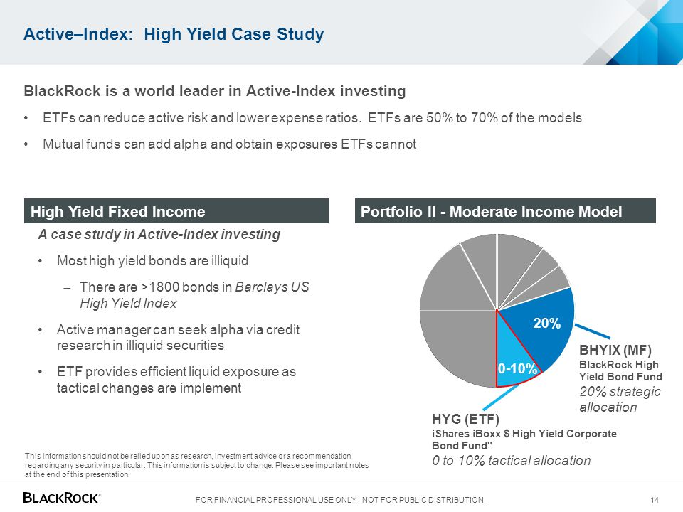 Active–Index: High Yield Case Study