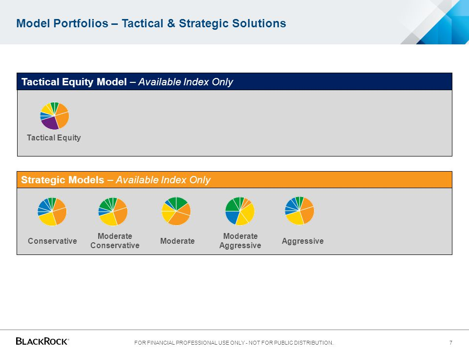 Model Portfolios – Tactical & Strategic Solutions