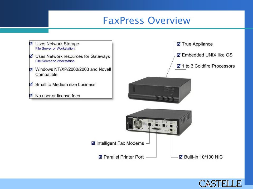 FaxPress Overview Here is a view of a FP5000.