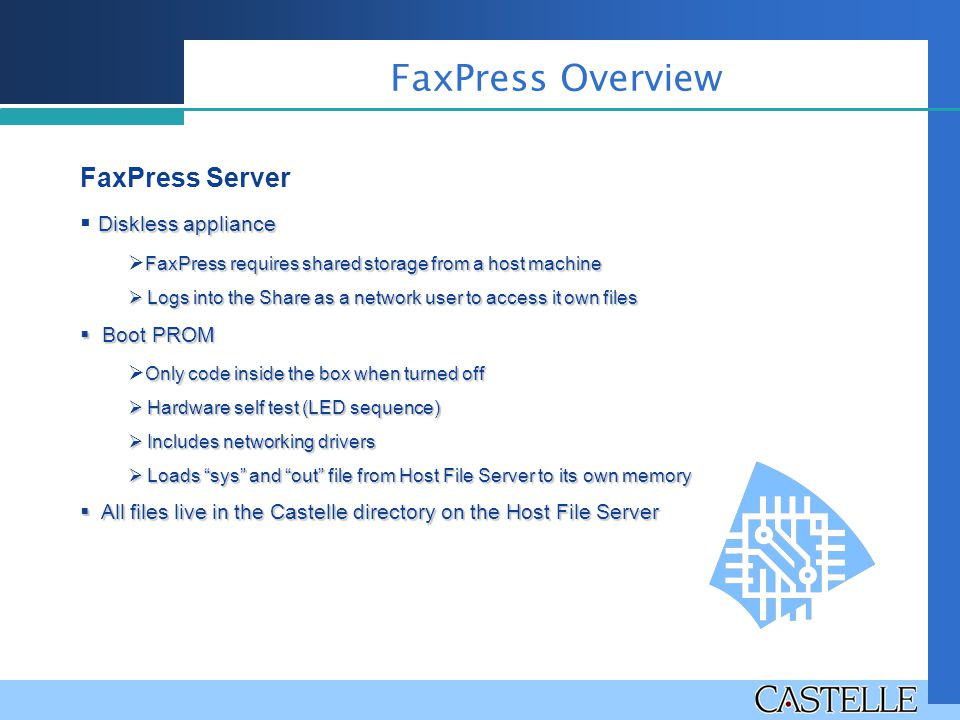 FaxPress Overview FaxPress Server Diskless appliance