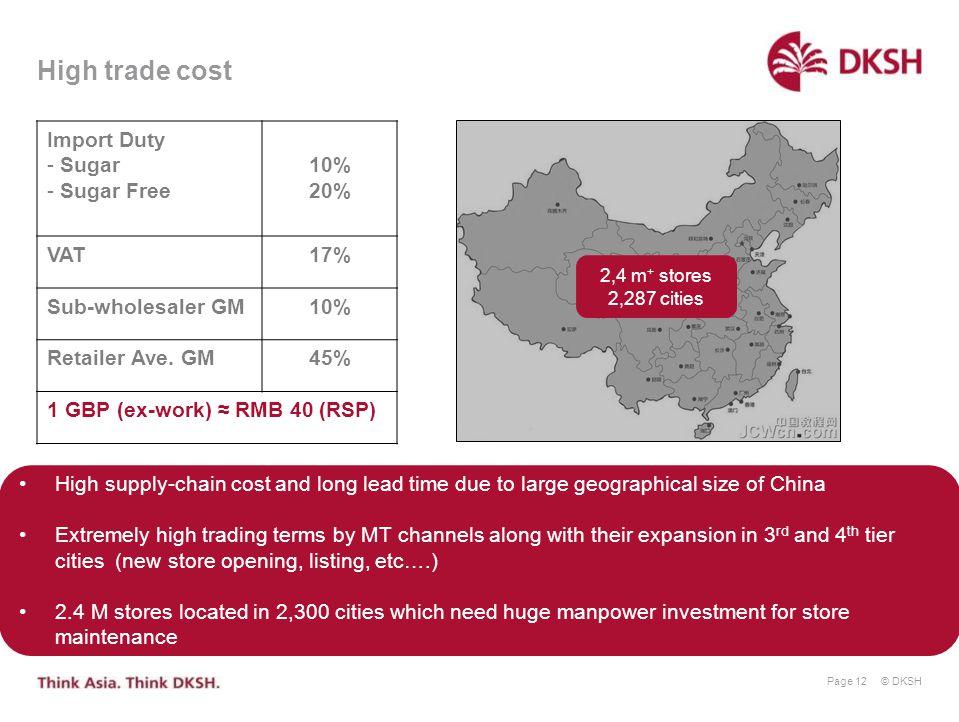 High trade cost Import Duty Sugar Sugar Free 10% 20% VAT 17%