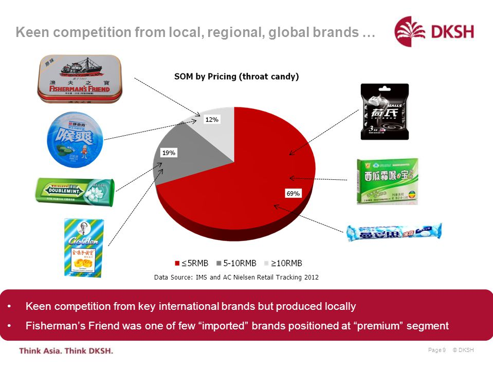 Keen competition from local, regional, global brands …