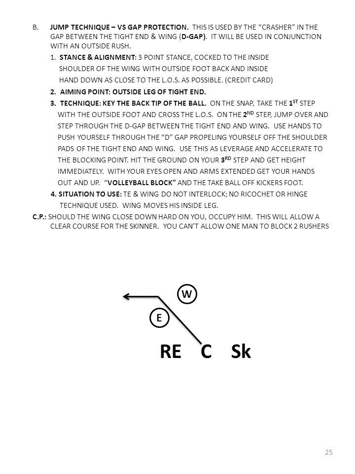 B. JUMP TECHNIQUE – VS GAP PROTECTION