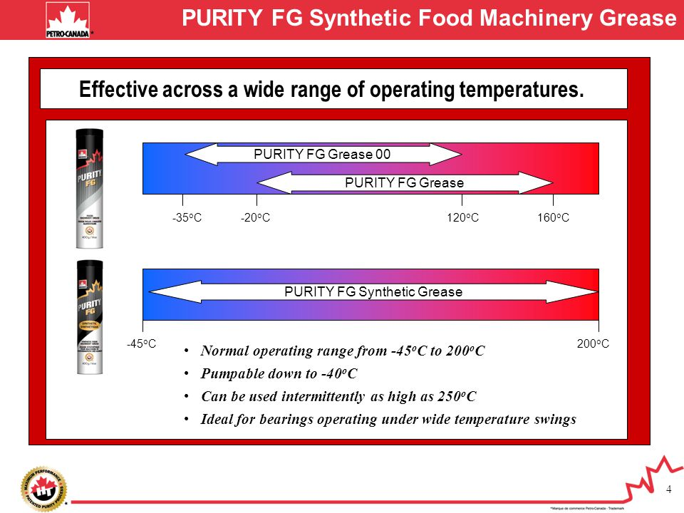 Effective across a wide range of operating temperatures.