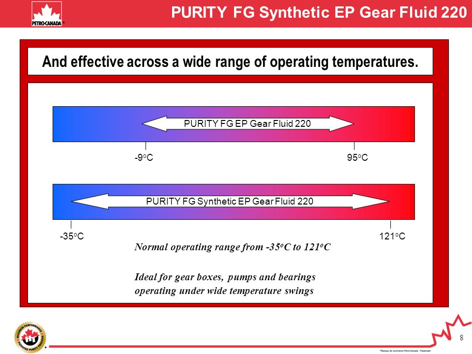 And effective across a wide range of operating temperatures.