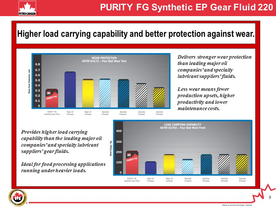 Higher load carrying capability and better protection against wear.