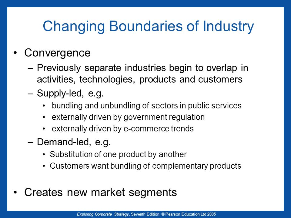 Changing Boundaries of Industry