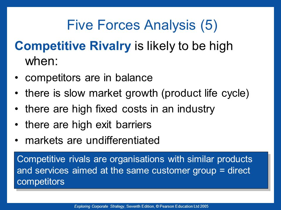 Five Forces Analysis (5)