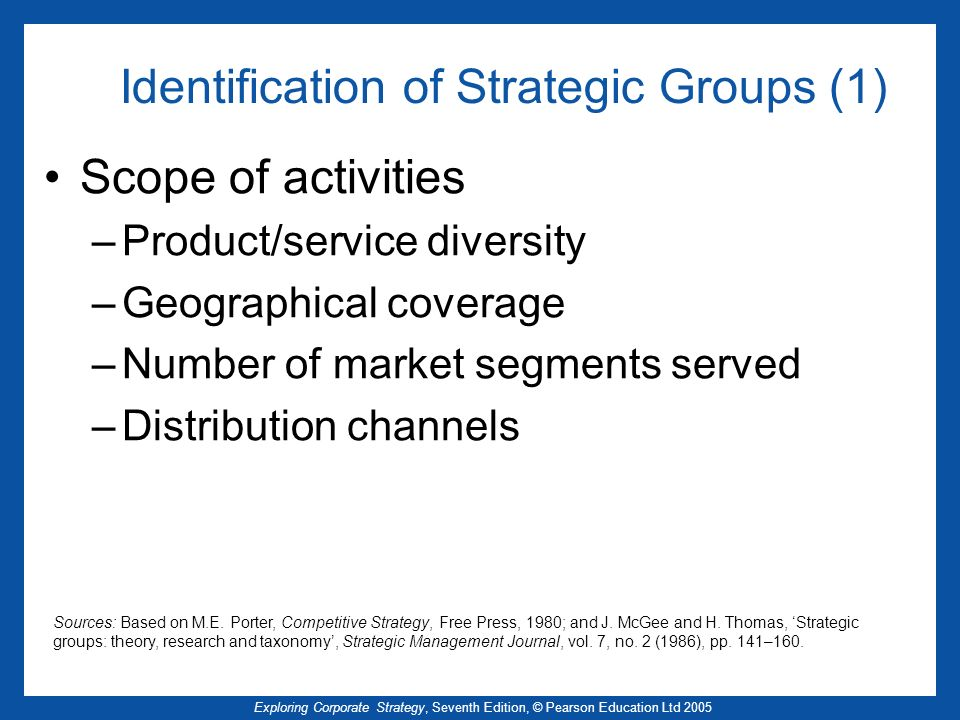 Identification of Strategic Groups (1)