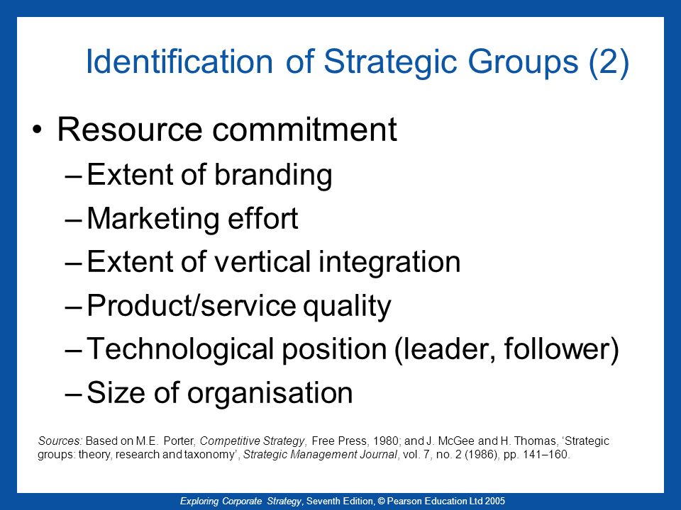 Identification of Strategic Groups (2)