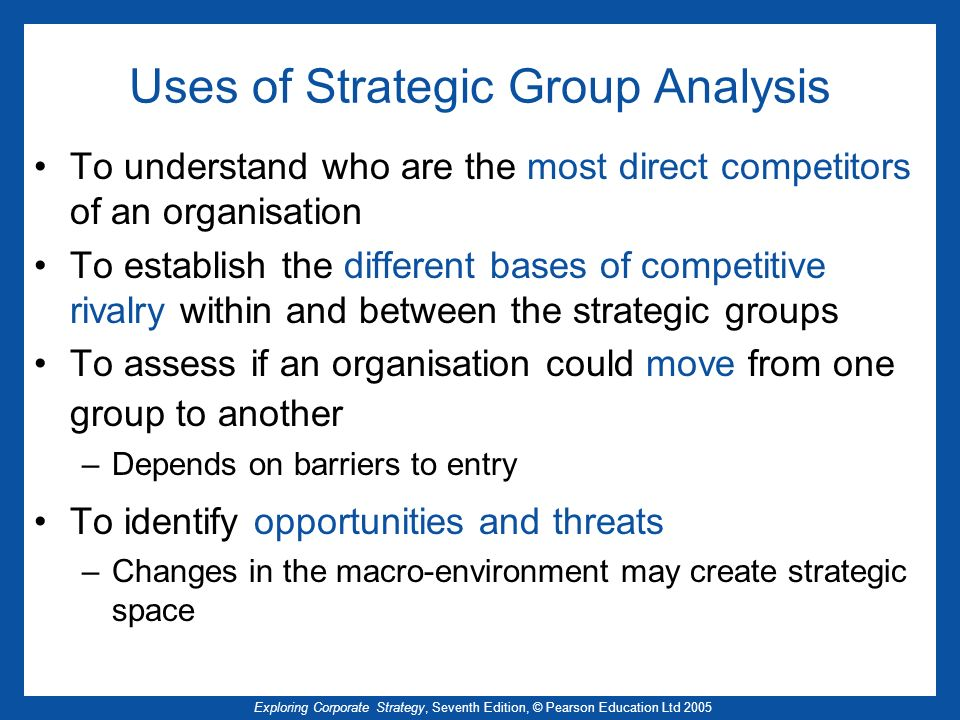 Uses of Strategic Group Analysis