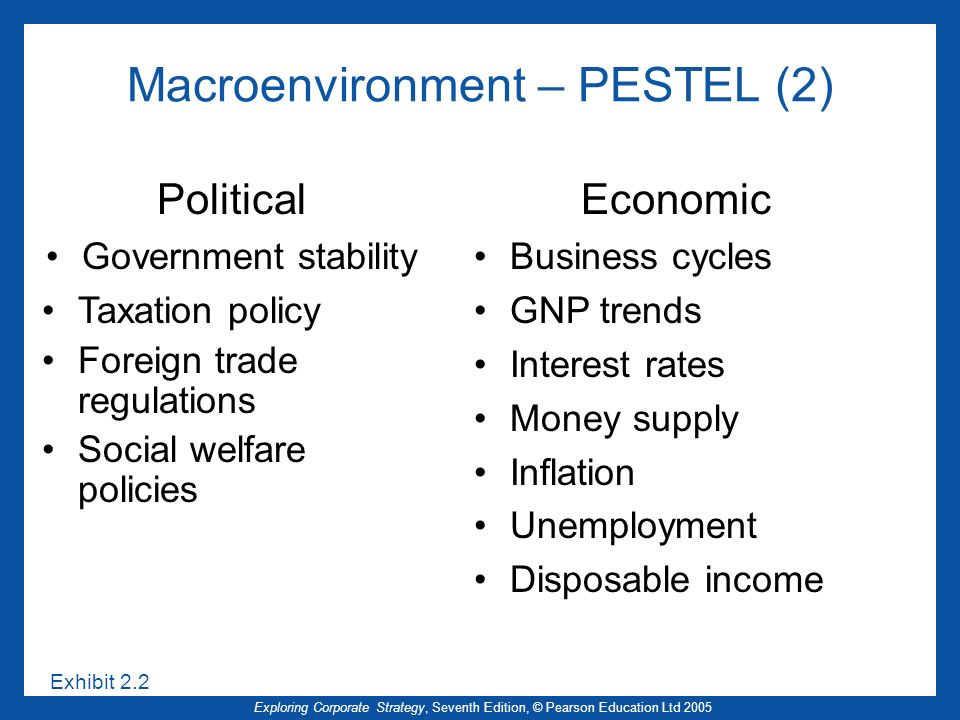 Macroenvironment – PESTEL (2)