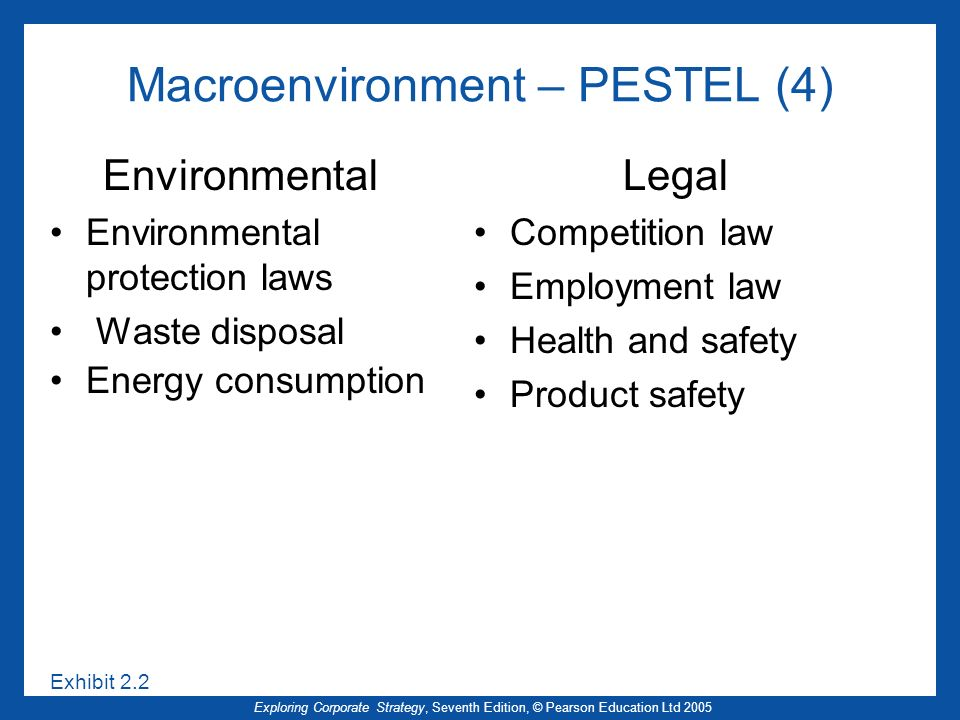 Macroenvironment – PESTEL (4)