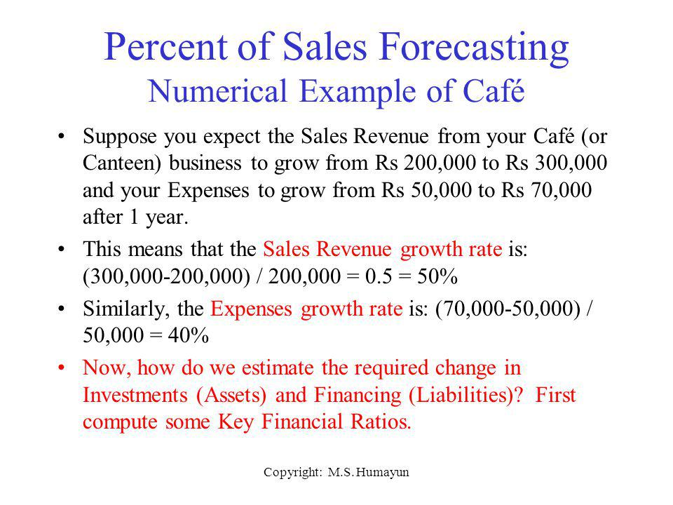 Percent of Sales Forecasting Numerical Example of Café