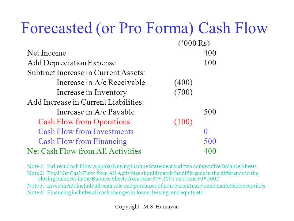 Forecasted (or Pro Forma) Cash Flow