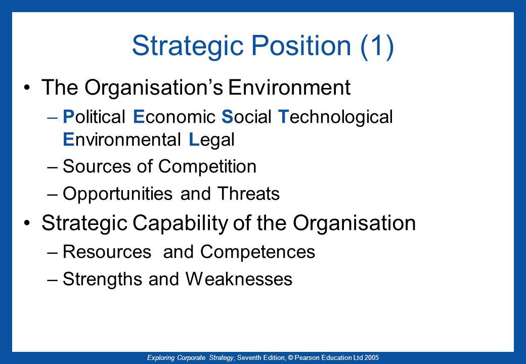 Strategic Position (1) The Organisation's Environment