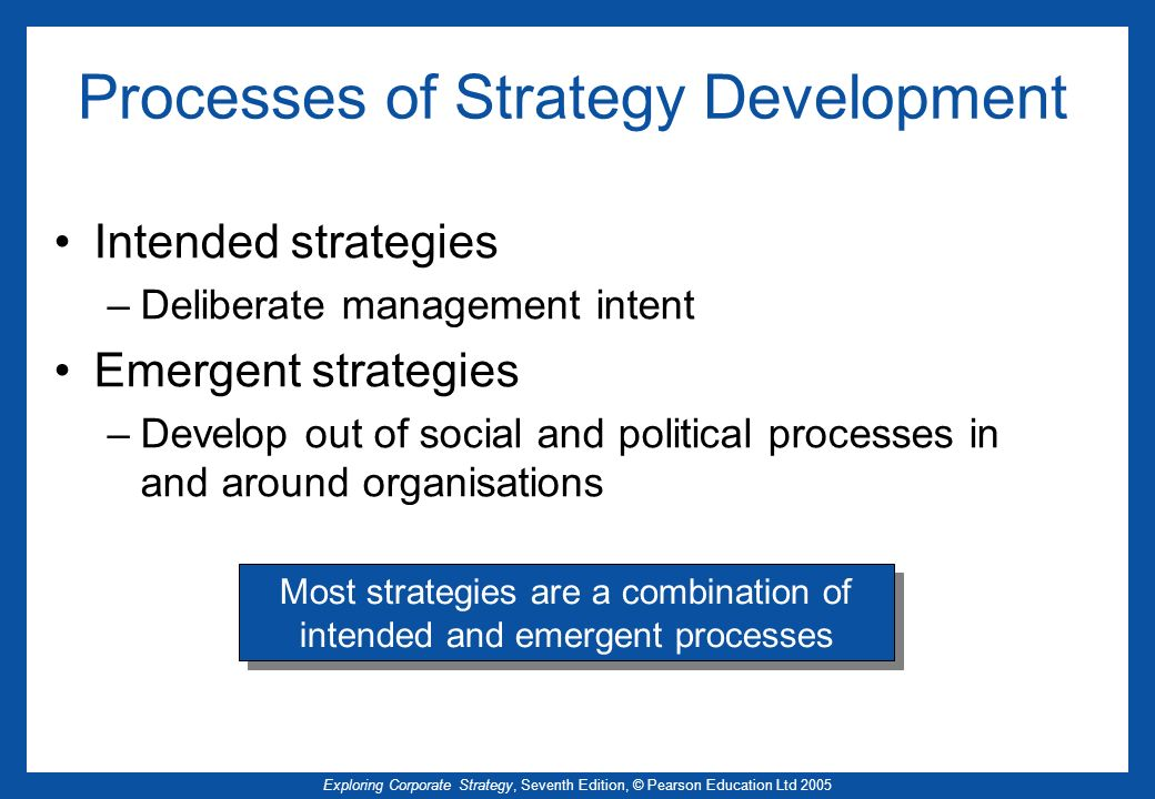 Processes of Strategy Development
