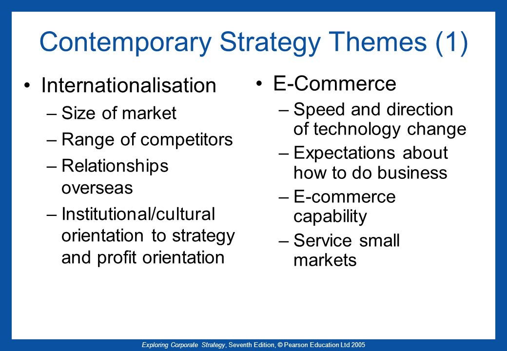 Contemporary Strategy Themes (1)