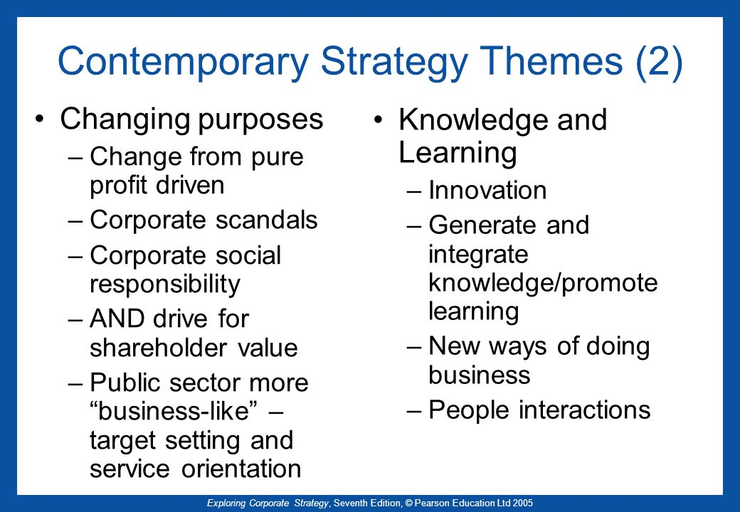 Contemporary Strategy Themes (2)