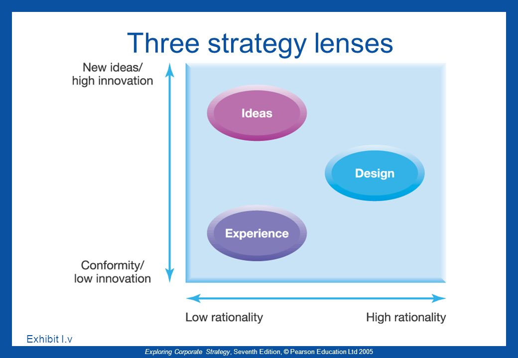 strategy lenses Becoming more efficient and increasing the imaging performance of doublets  – we say yes strategies for active alignment of lenses.