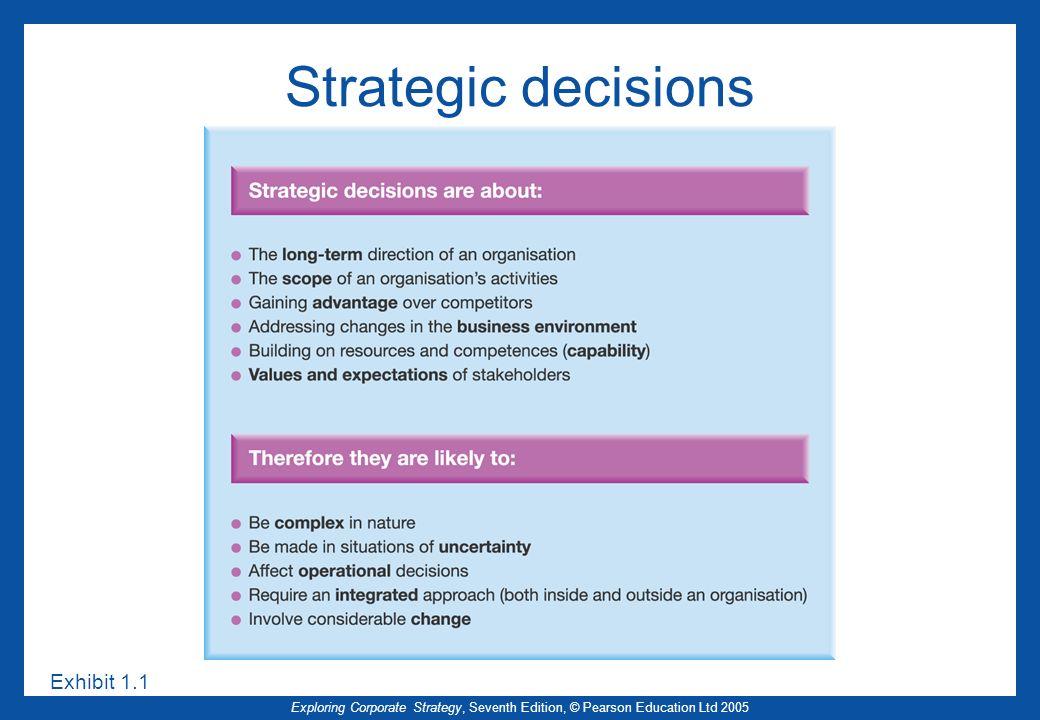 Strategic decisions Exhibit 1.1