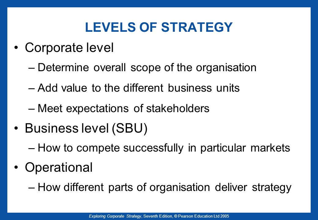 LEVELS OF STRATEGY Corporate level Business level (SBU) Operational
