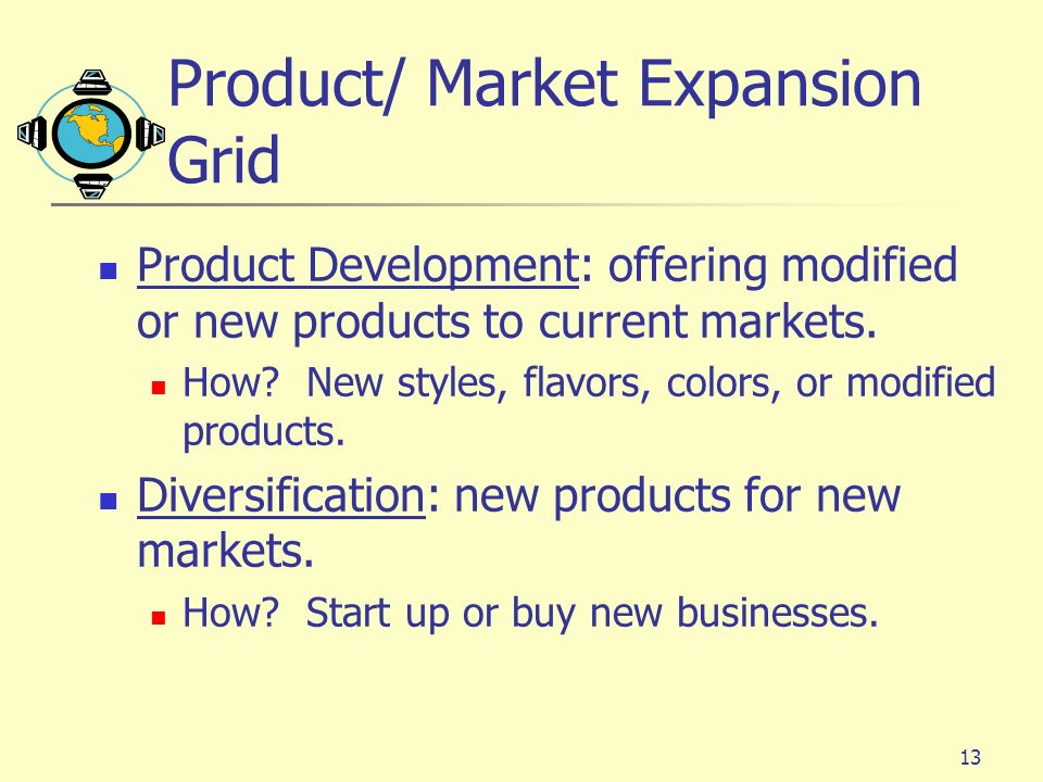 Product/ Market Expansion Grid
