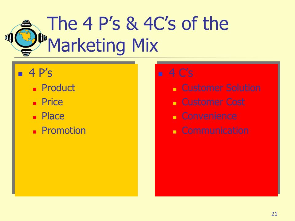 The 4 P's & 4C's of the Marketing Mix