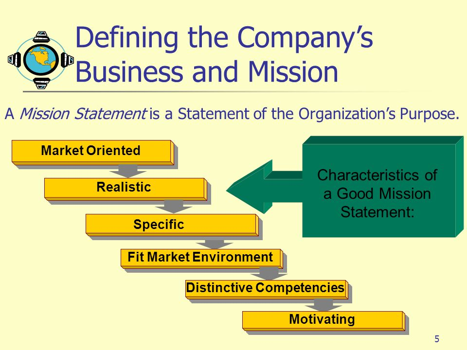Fit Market Environment Distinctive Competencies
