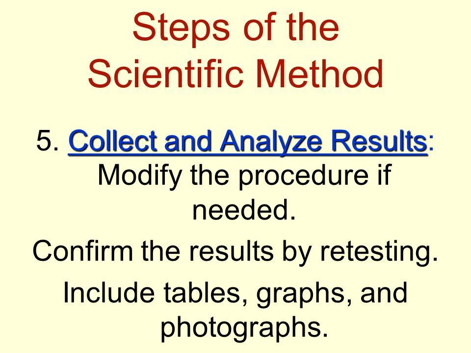 Steps of the Scientific Method