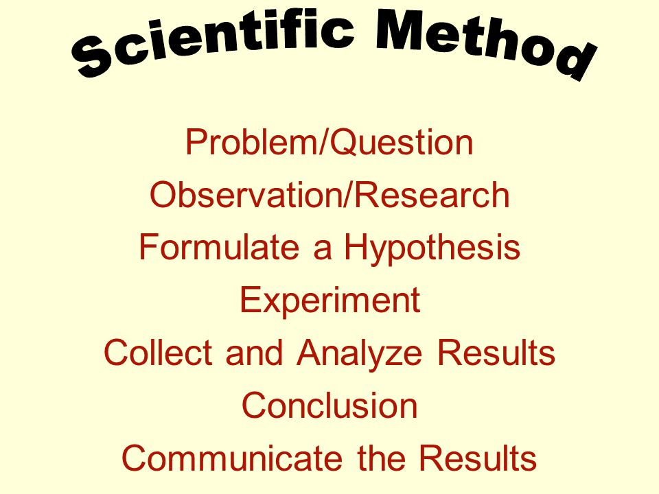 Observation/Research Formulate a Hypothesis Experiment