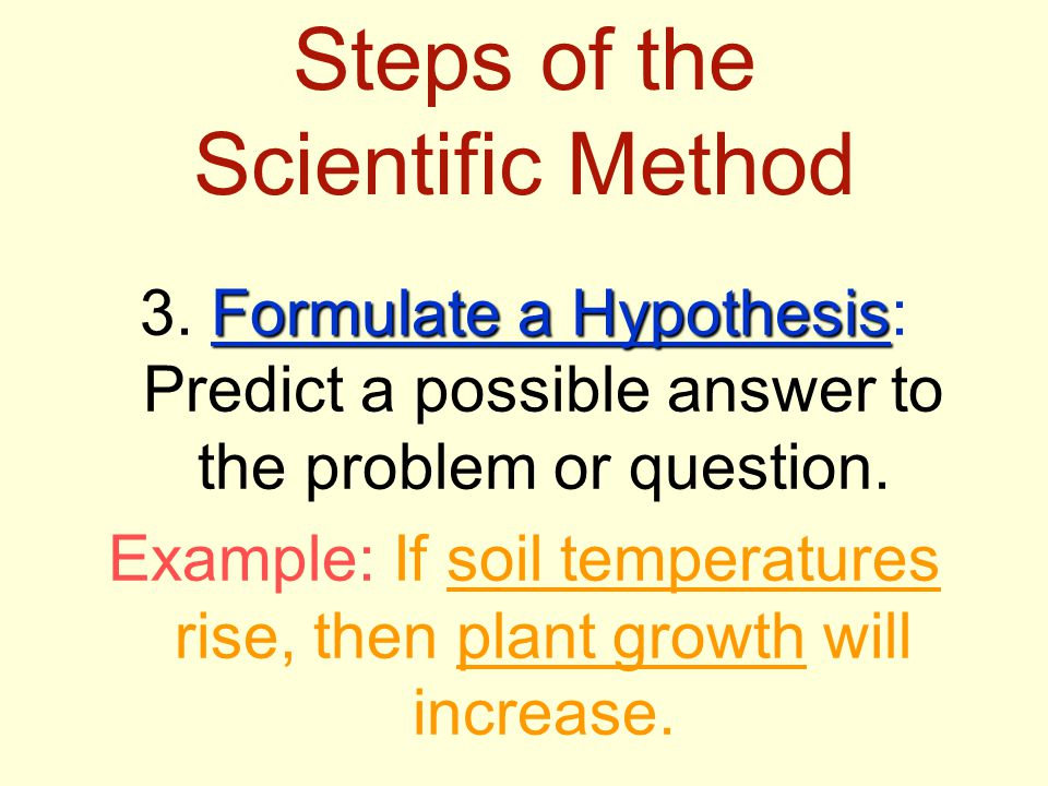 how to write a hypothesis scientific method