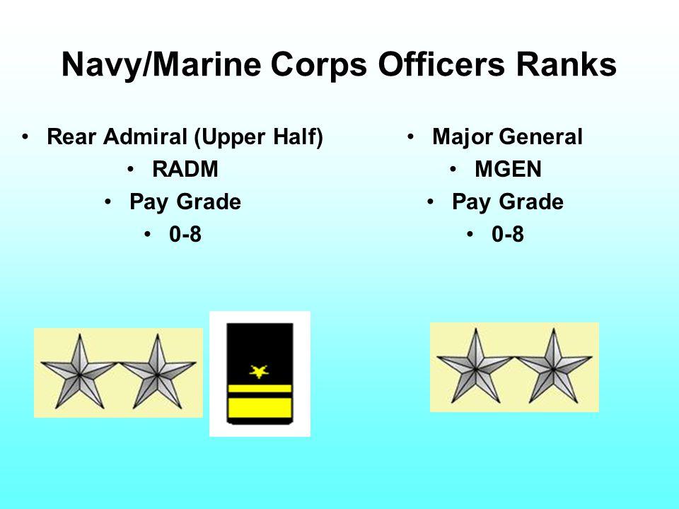 Navy/Marine Corps Officers Ranks