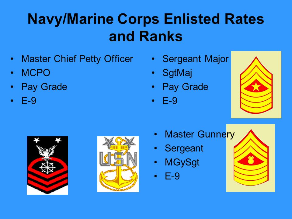 Navy/Marine Corps Enlisted Rates and Ranks