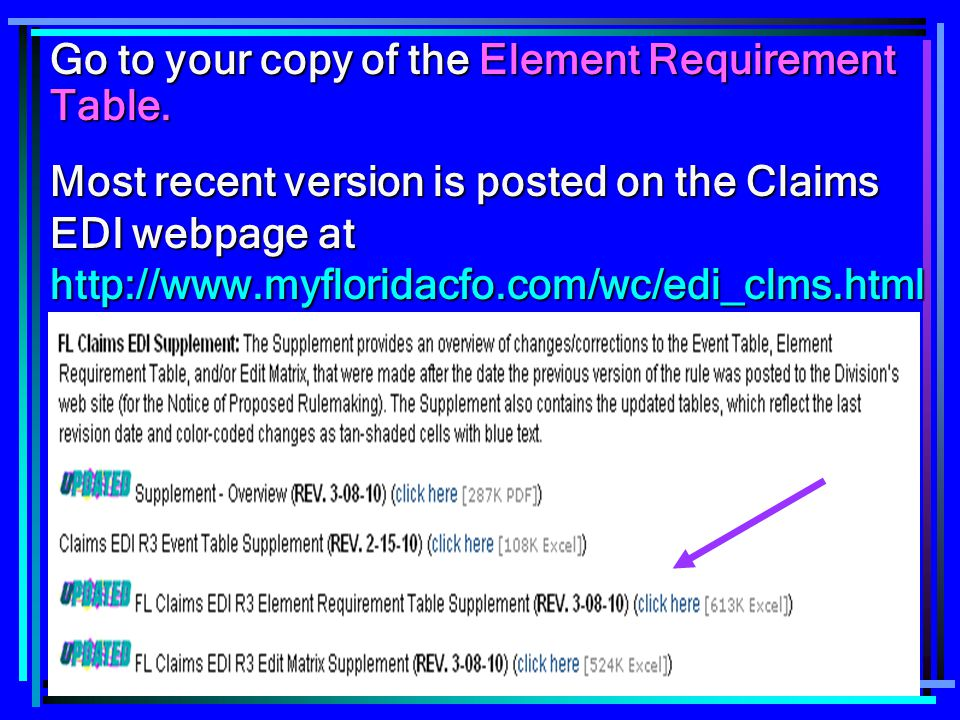 Go to your copy of the Element Requirement Table.