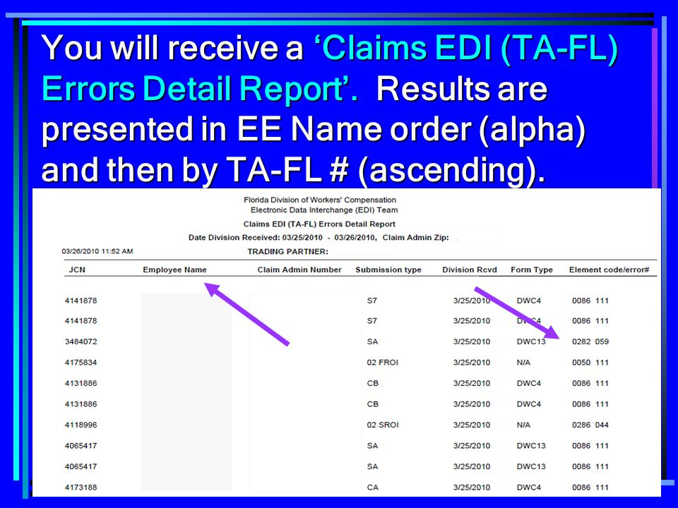 You will receive a 'Claims EDI (TA-FL) Errors Detail Report'