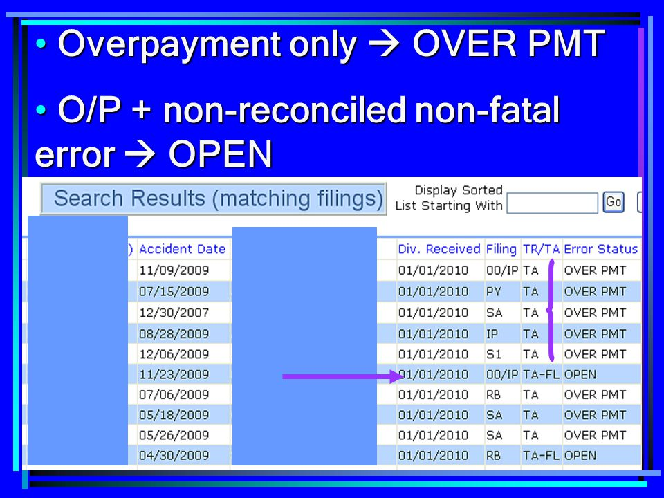 Overpayment only  OVER PMT