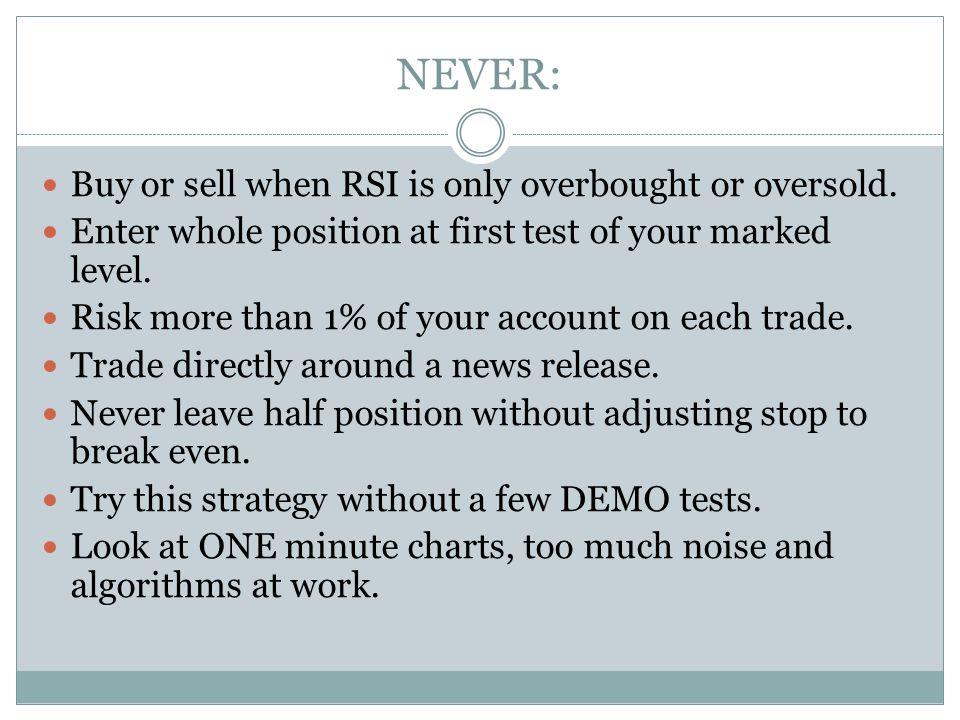 NEVER: Buy or sell when RSI is only overbought or oversold.