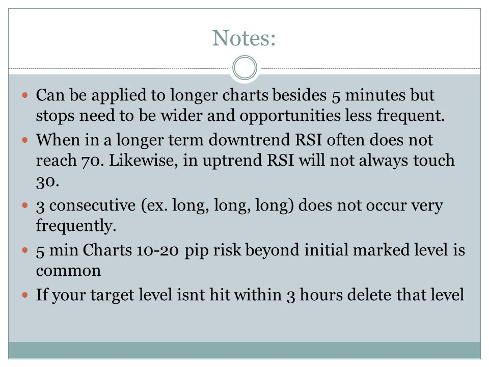 Notes: Can be applied to longer charts besides 5 minutes but stops need to be wider and opportunities less frequent.