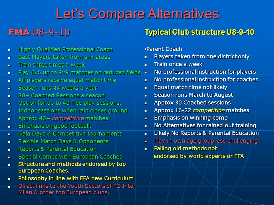 Let's Compare Alternatives