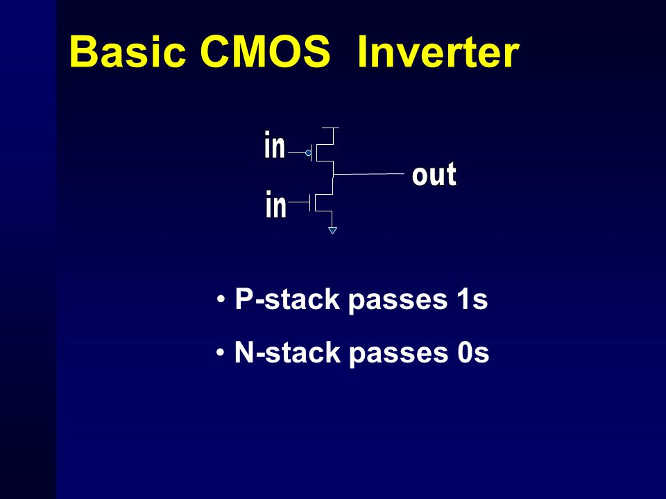 Basic CMOS Inverter in out in P-stack passes 1s N-stack passes 0s