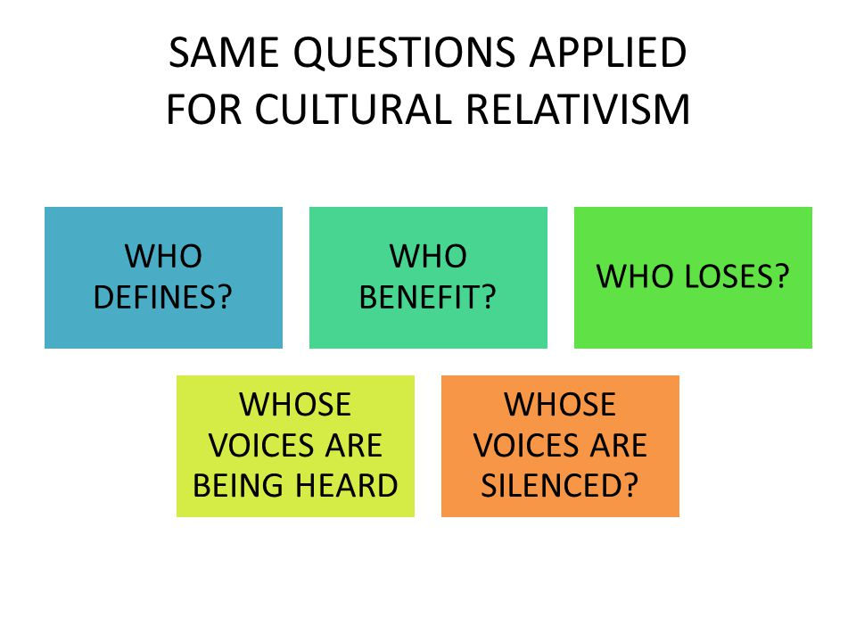 SAME QUESTIONS APPLIED FOR CULTURAL RELATIVISM