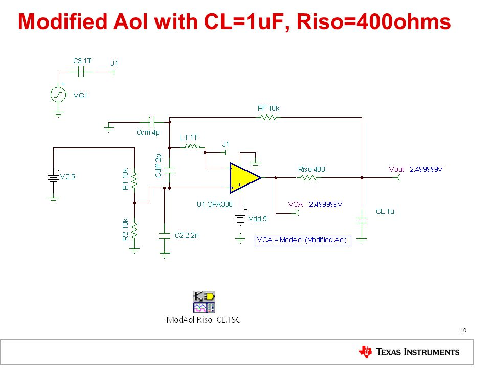 Modified Aol with CL=1uF, Riso=400ohms